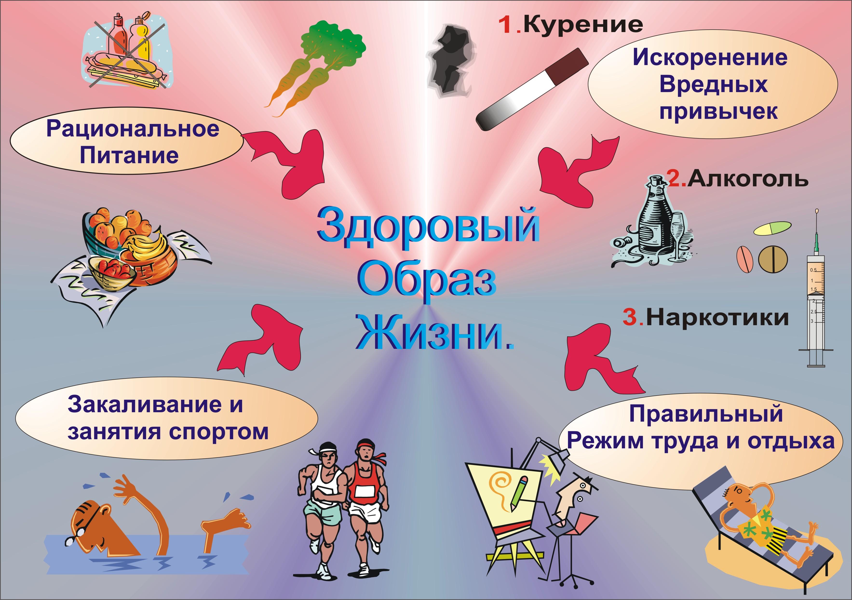 тема игра здоровый образ жизни